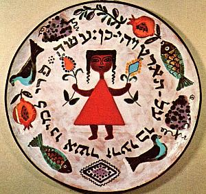 Plate with symbols